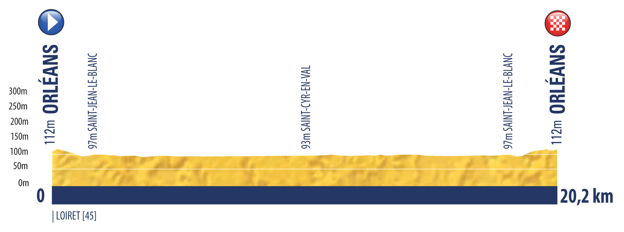 etappe 4 Tour de l'Avenir 2018, ploegentijdrit