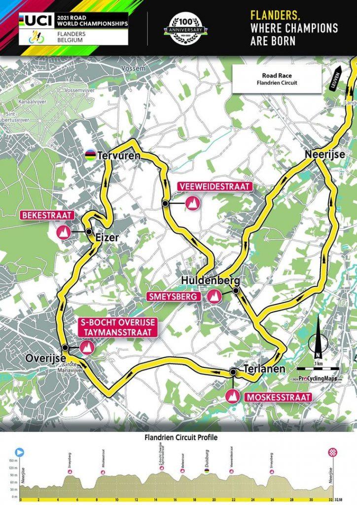 wk wielrennen 2021 yorkshire